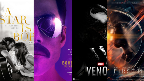 Most Anticipated Movies of 2019